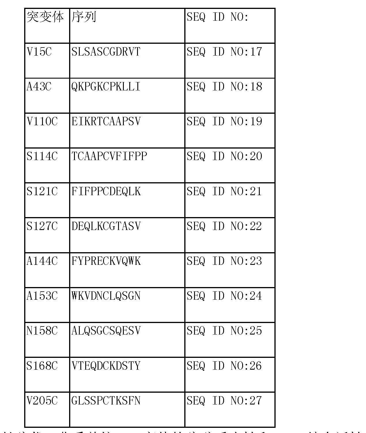 Figure CN103068406AD00422