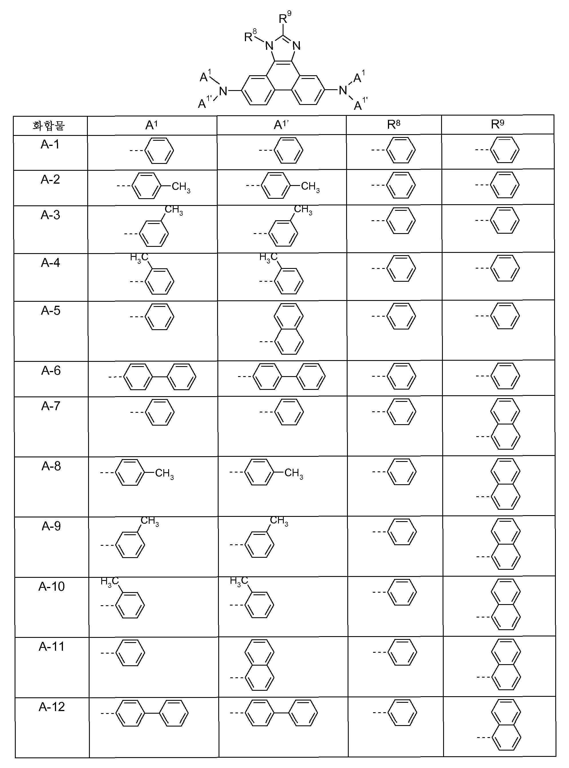 Figure 112015056351471-pct00096