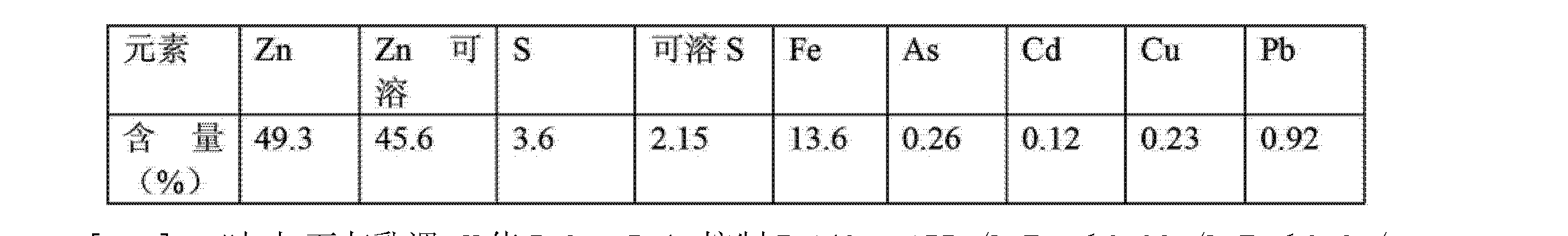Figure CN102409180BD00081