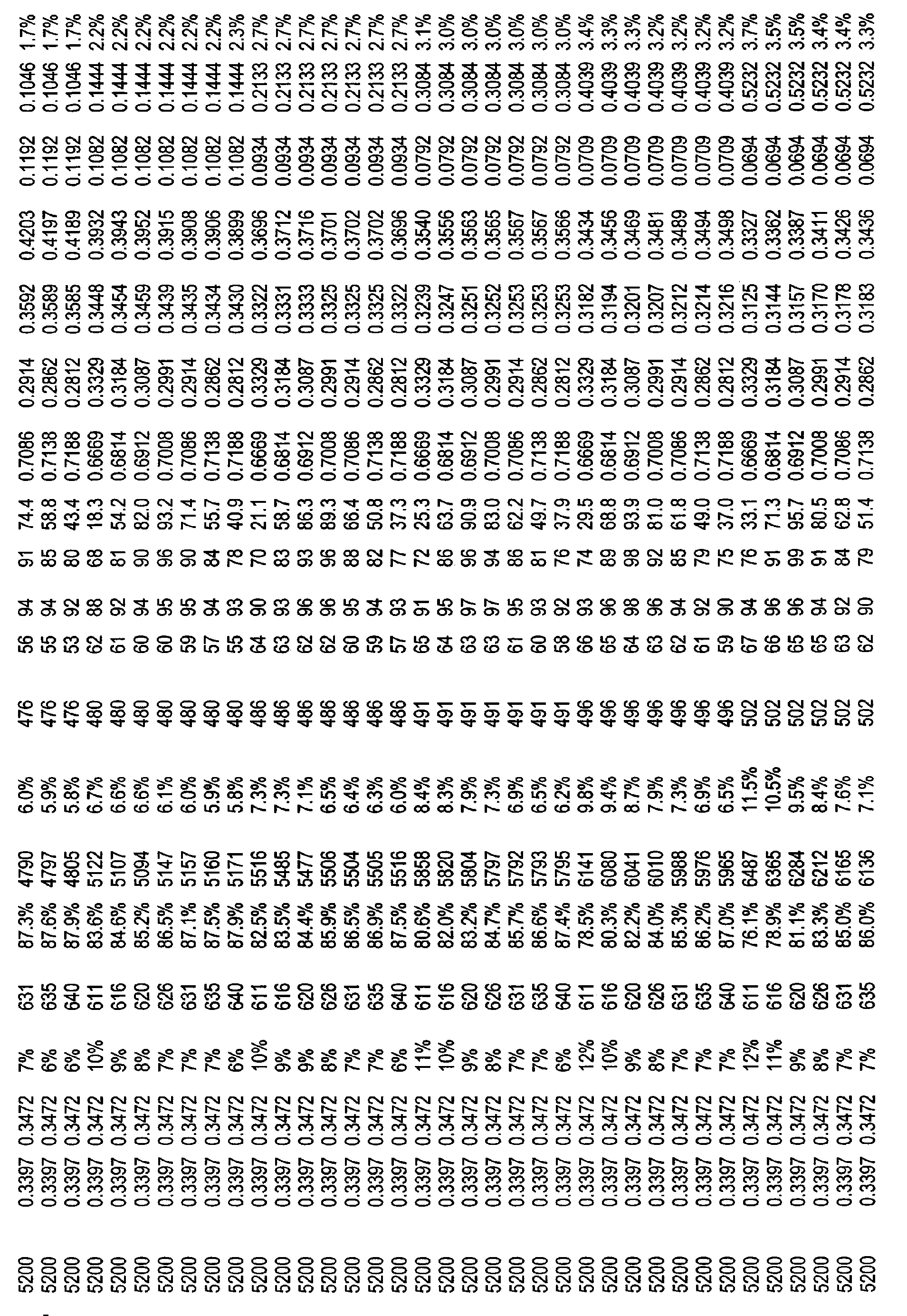 Figure CN101821544BD00591