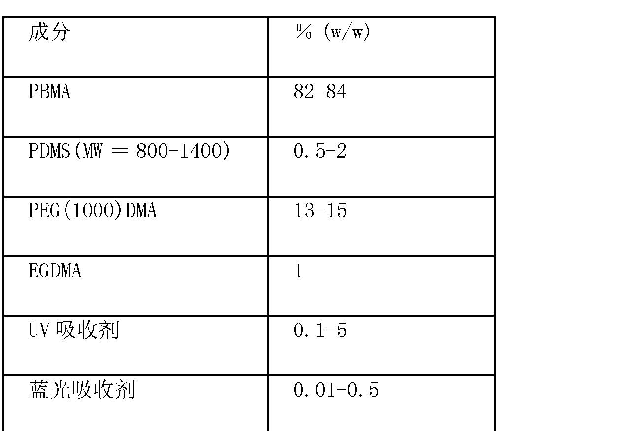Figure CN101563115BD00091