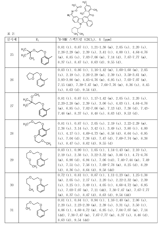 Figure 112013039208549-pct00120