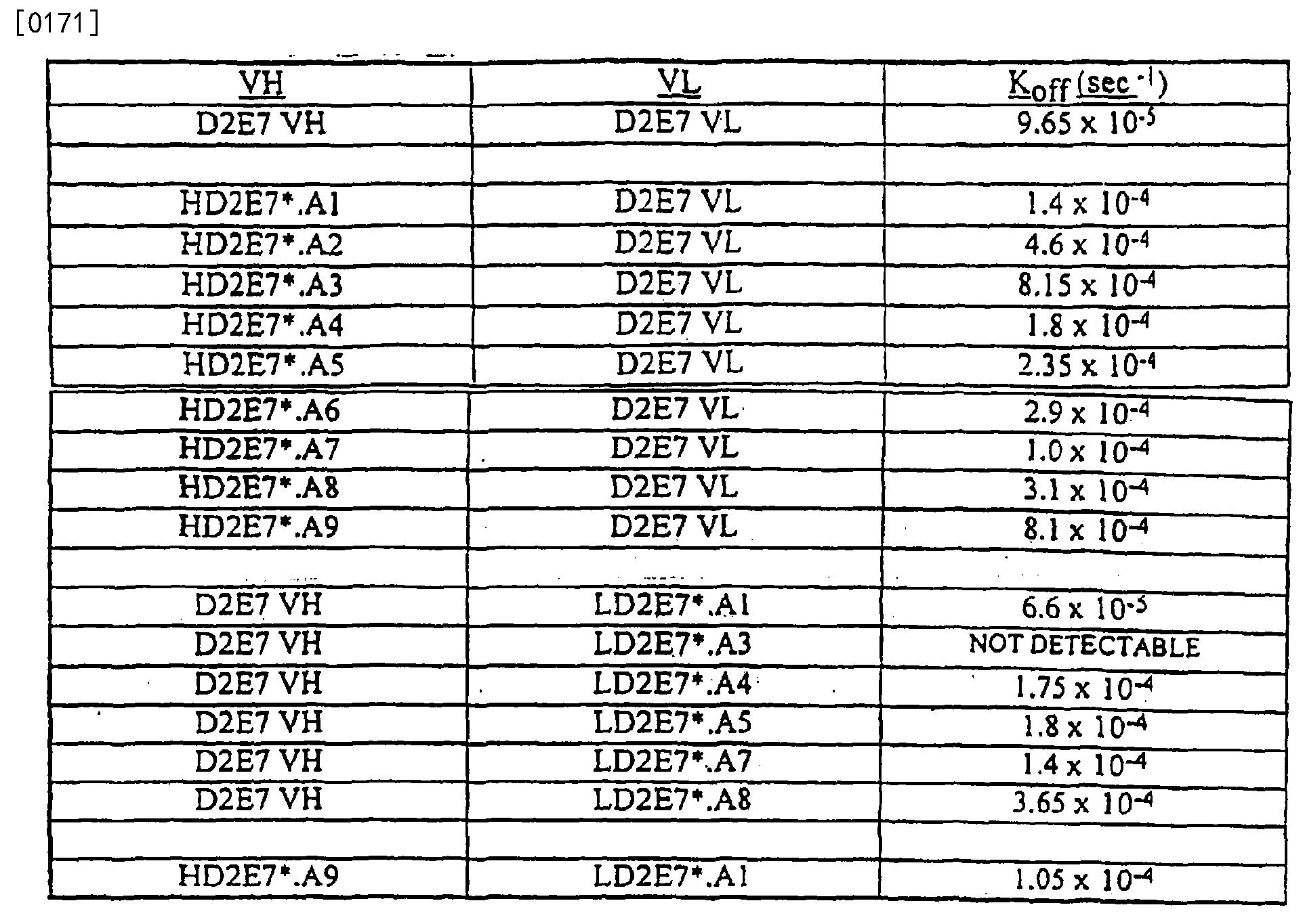 Figure CN103275221BD00311
