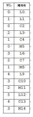 Figure 112012092346034-pat00011