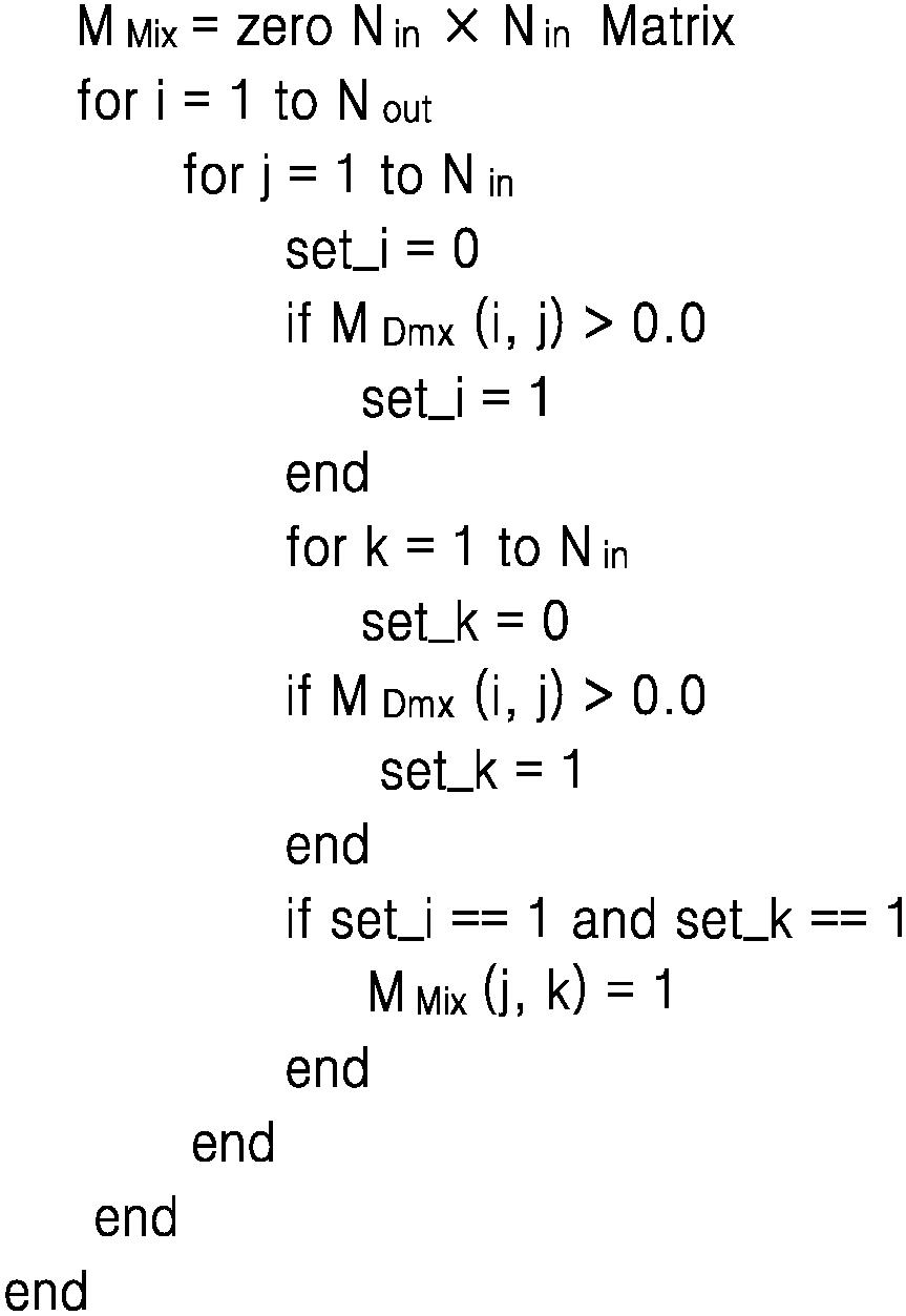 Figure PCTKR2016006497-appb-I000014