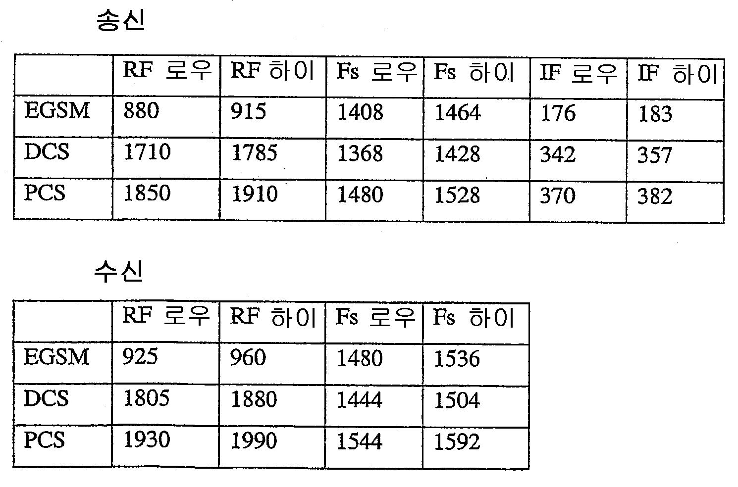 Figure 112004032868106-pct00004