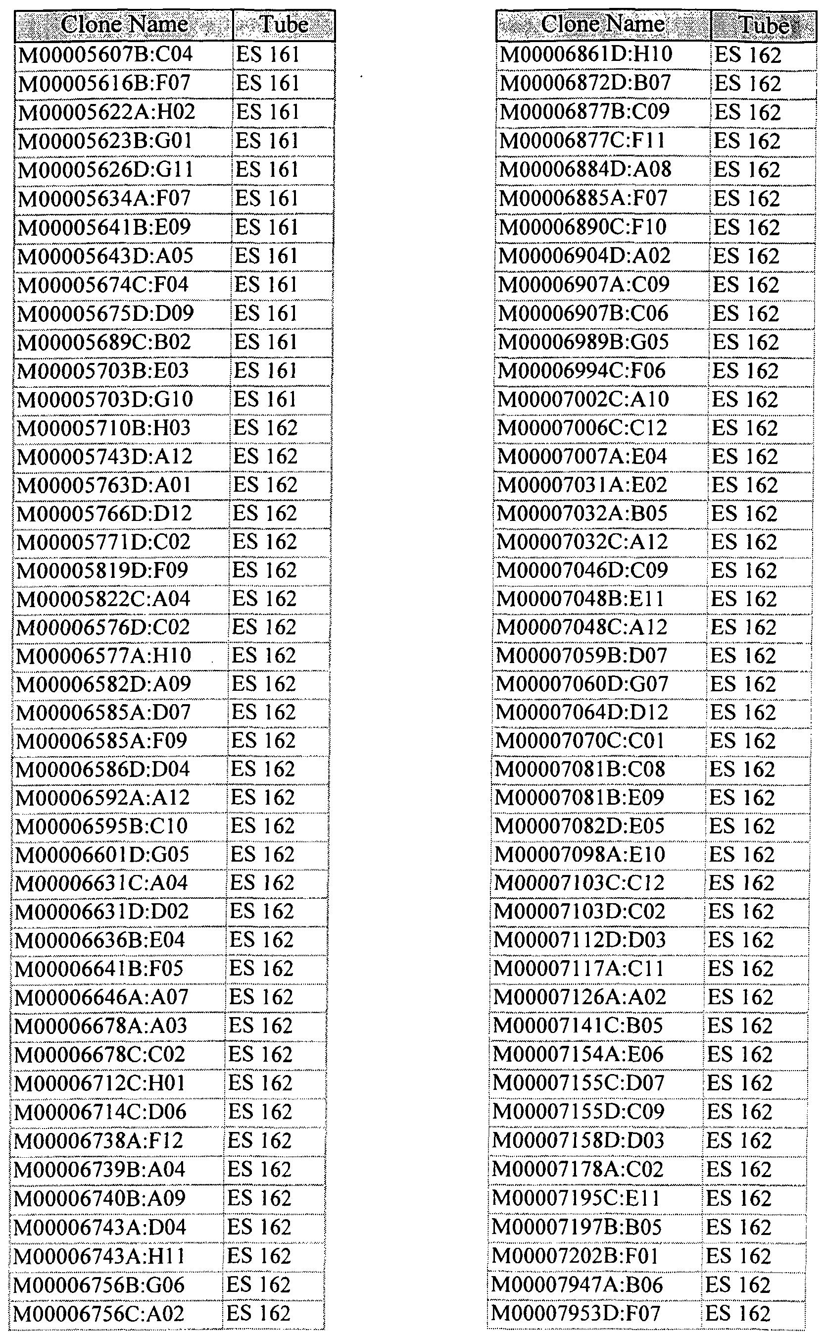 Figure imgf000535_0001