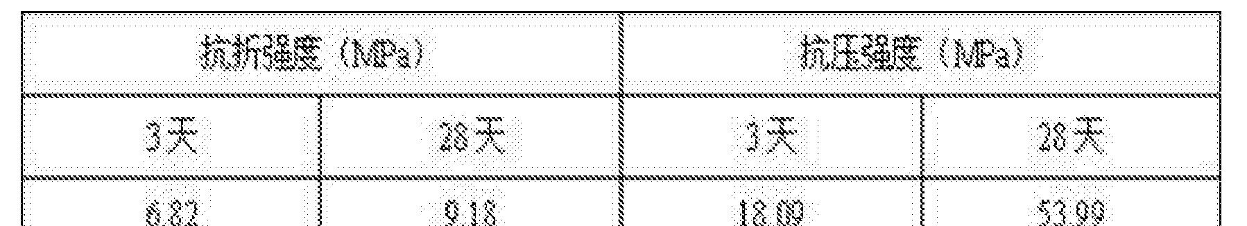 Figure CN104355558BD00111