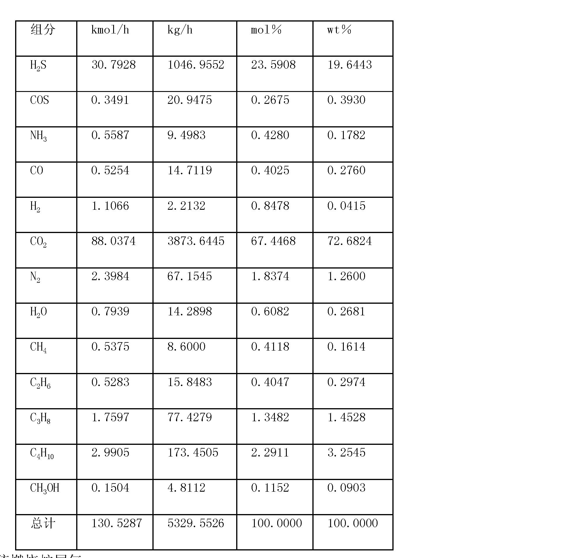 Figure CN102198365BD00061