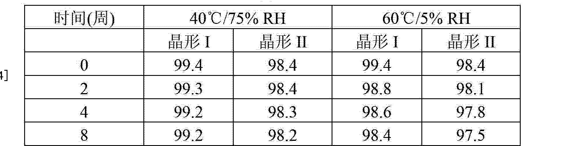 Figure CN103189375AD00122