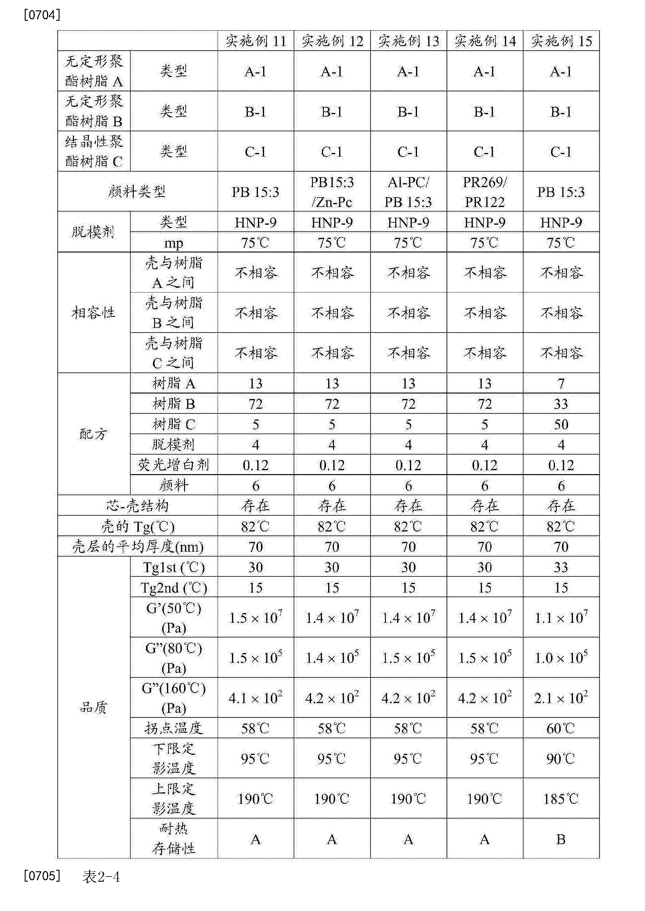 Figure CN104303111BD00531