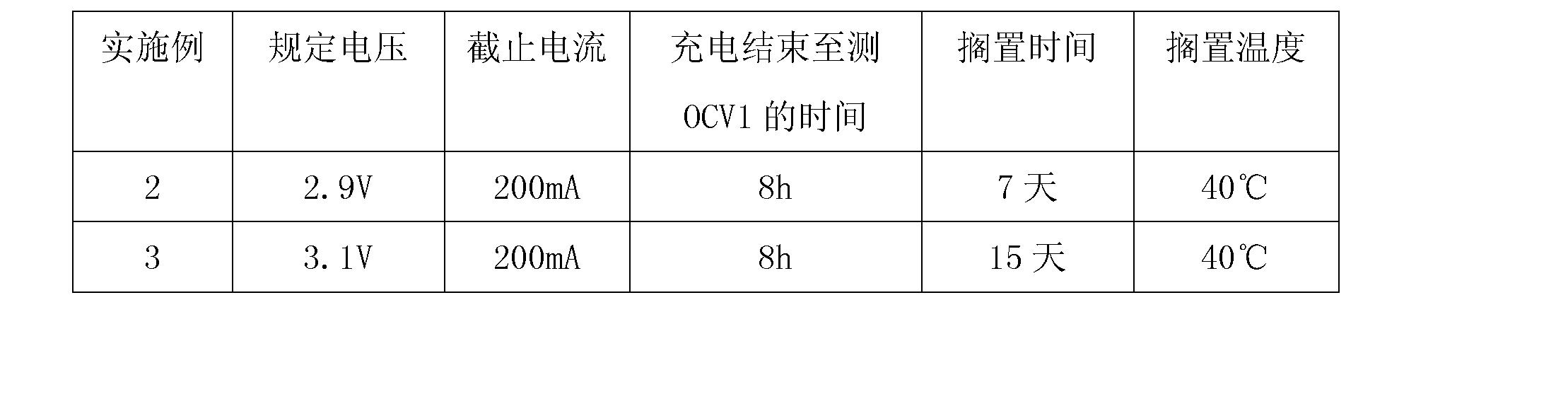 Figure CN102508165AD00051