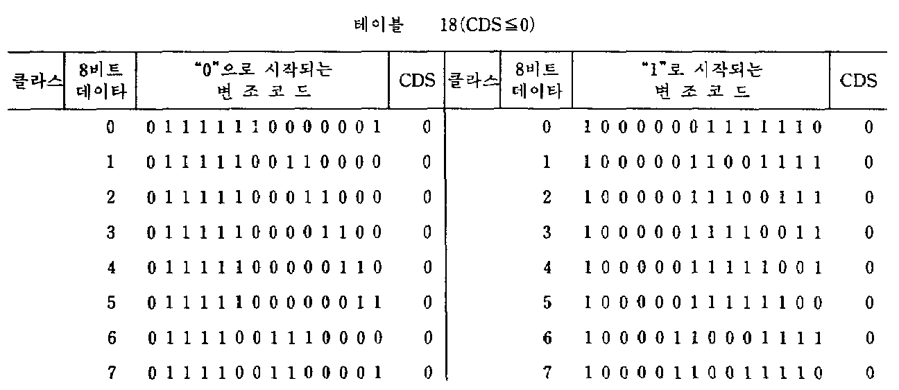 Figure kpo00057