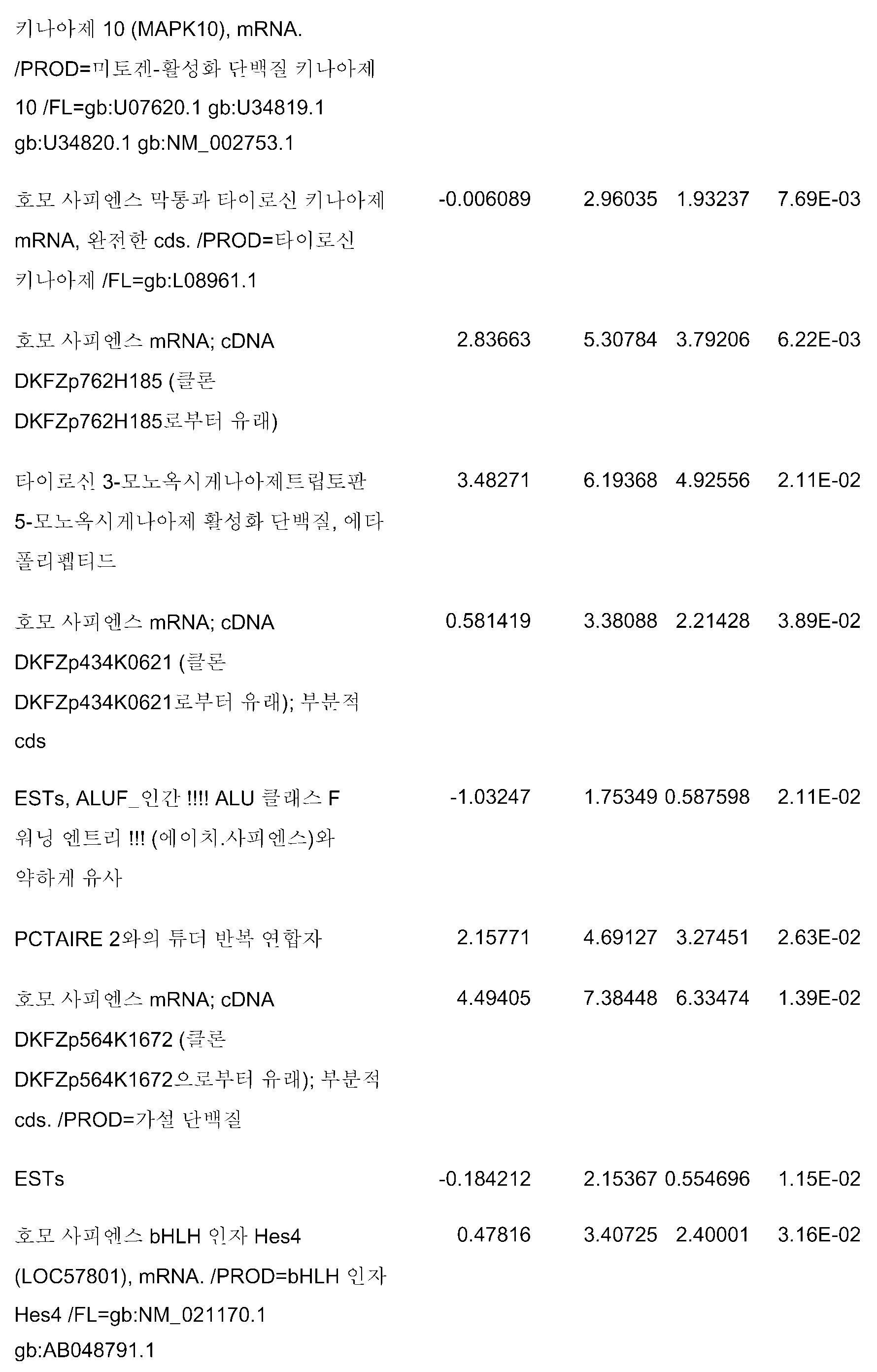 Figure pct00177