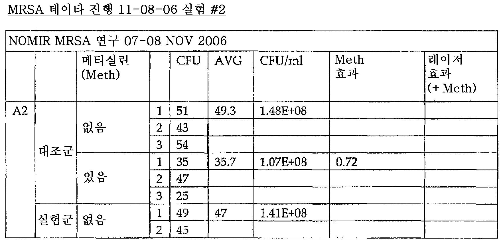 Figure 112009042155886-PCT00017
