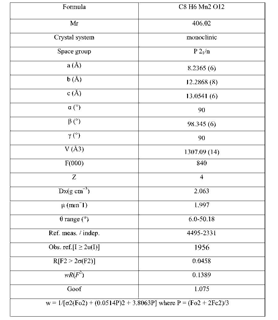 Figure CN105399616AC00021