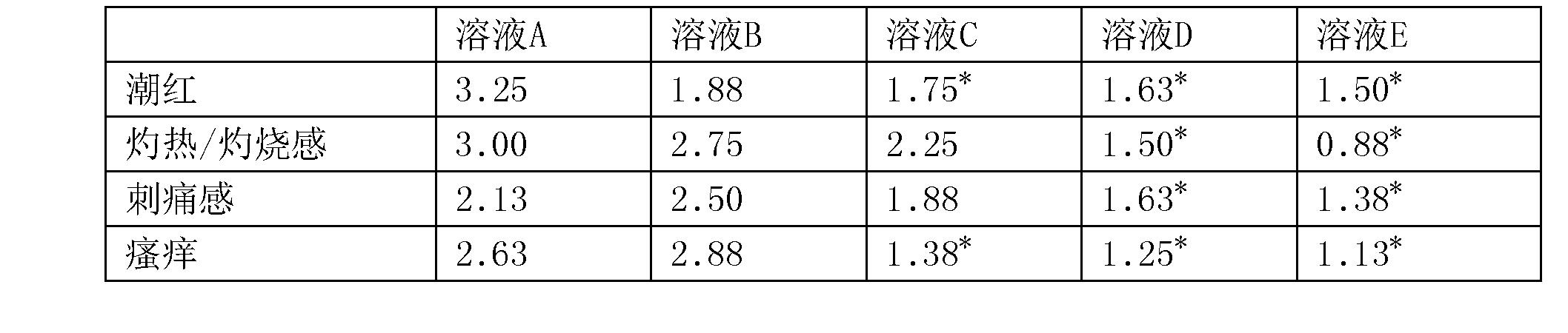Figure CN105662948BD00062