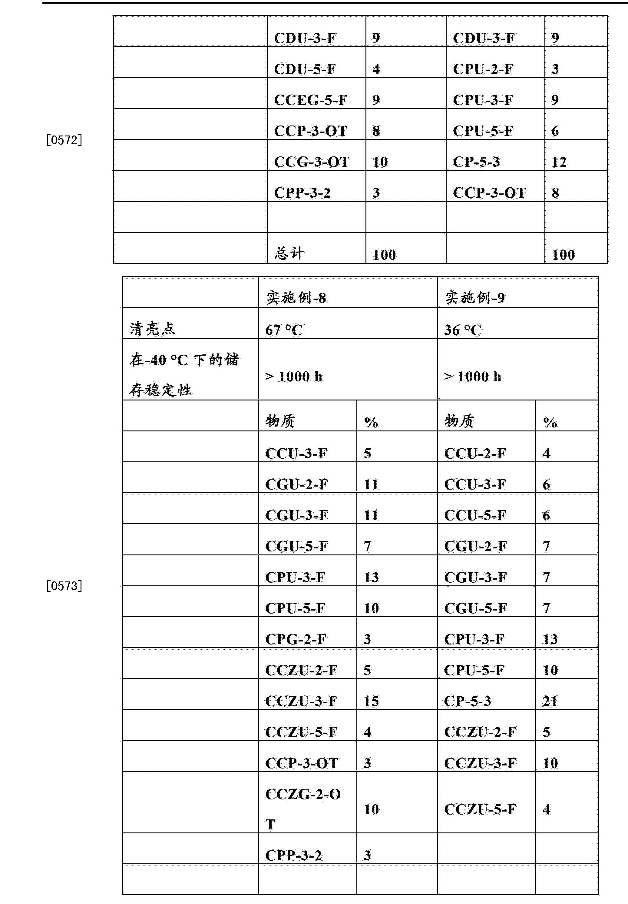 Figure CN103180409BD00901