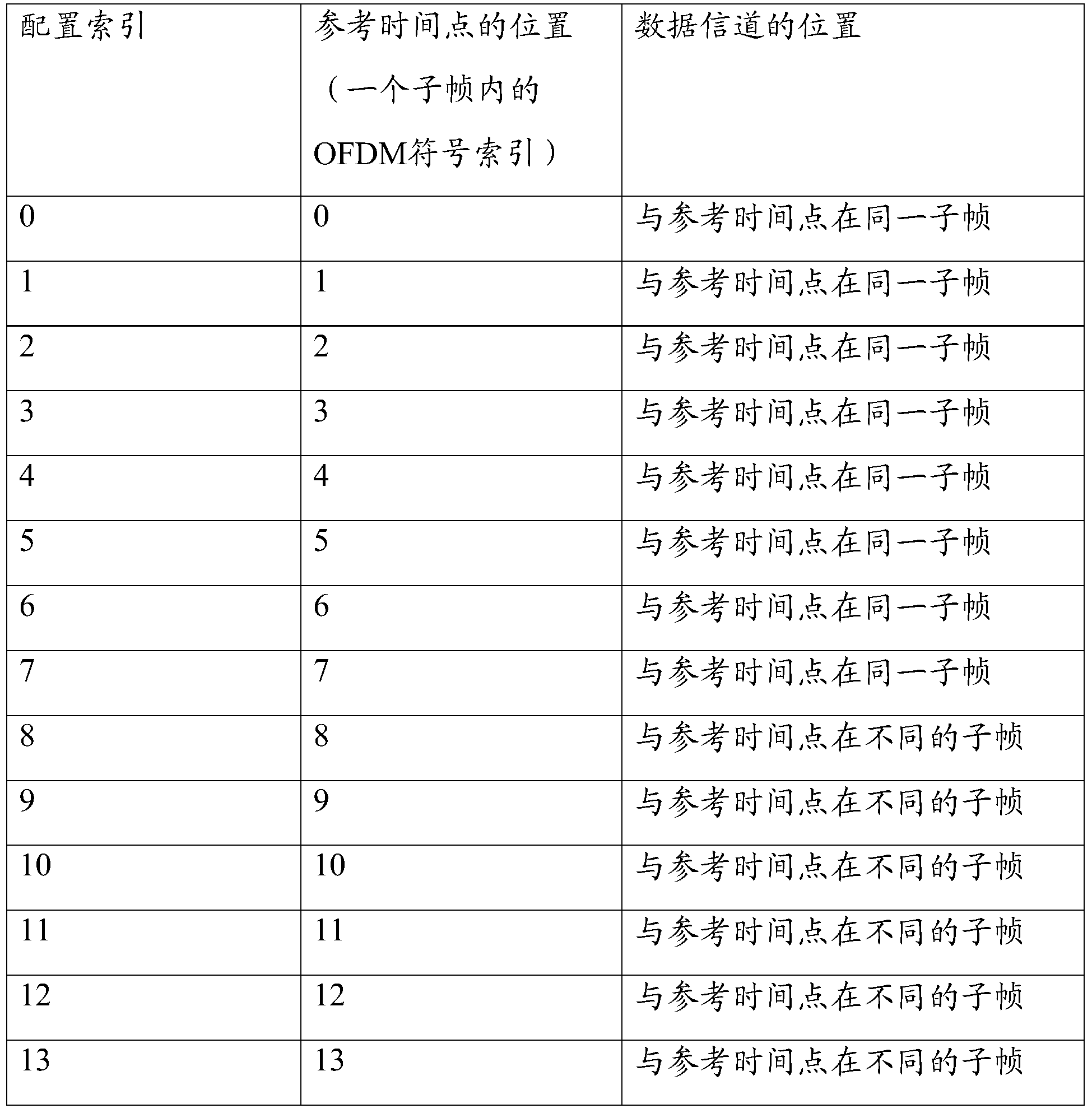 Figure PCTCN2014090655-appb-000012