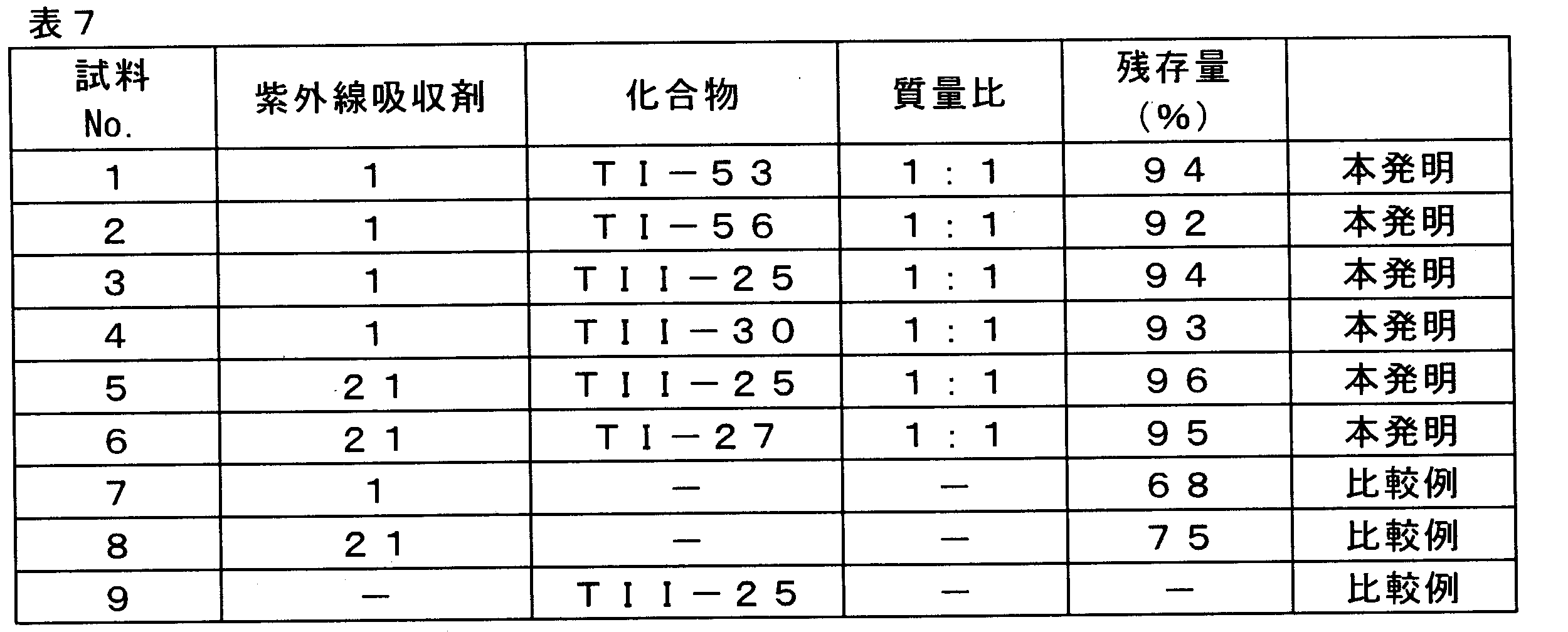 Figure JPOXMLDOC01-appb-T000056