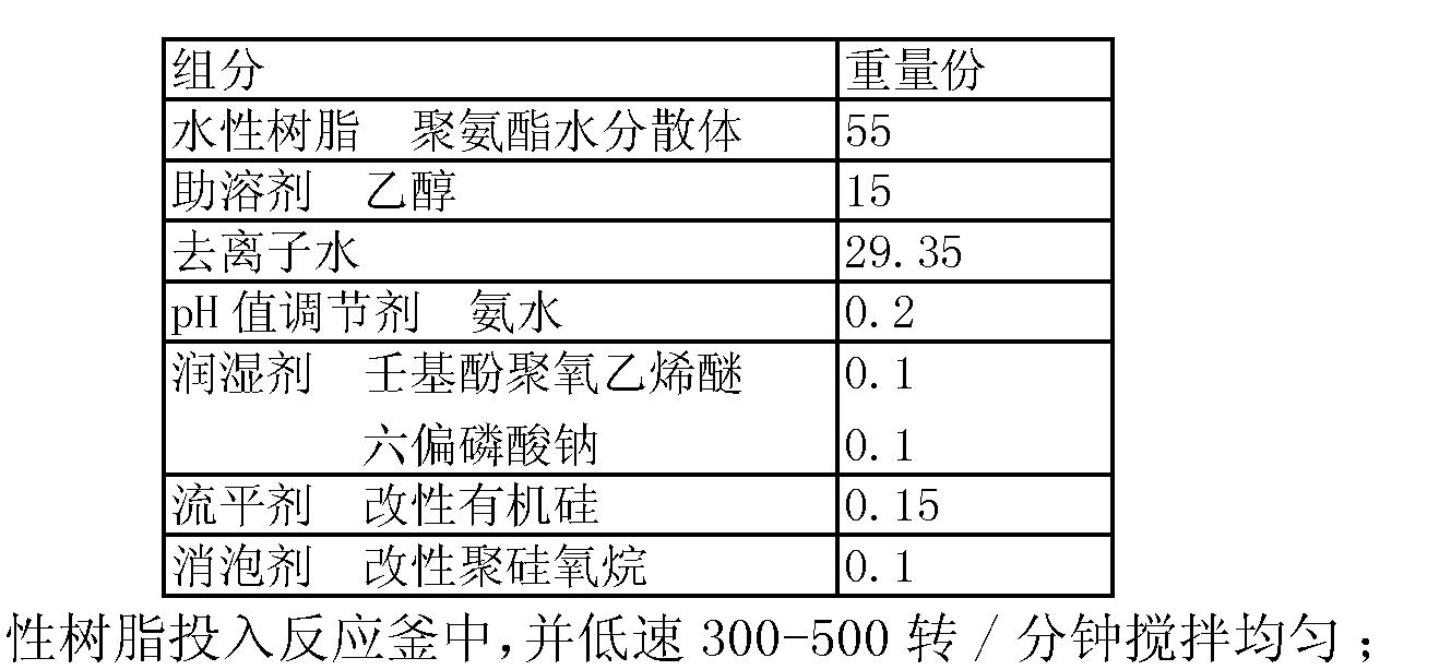 Figure CN101407656BD00061