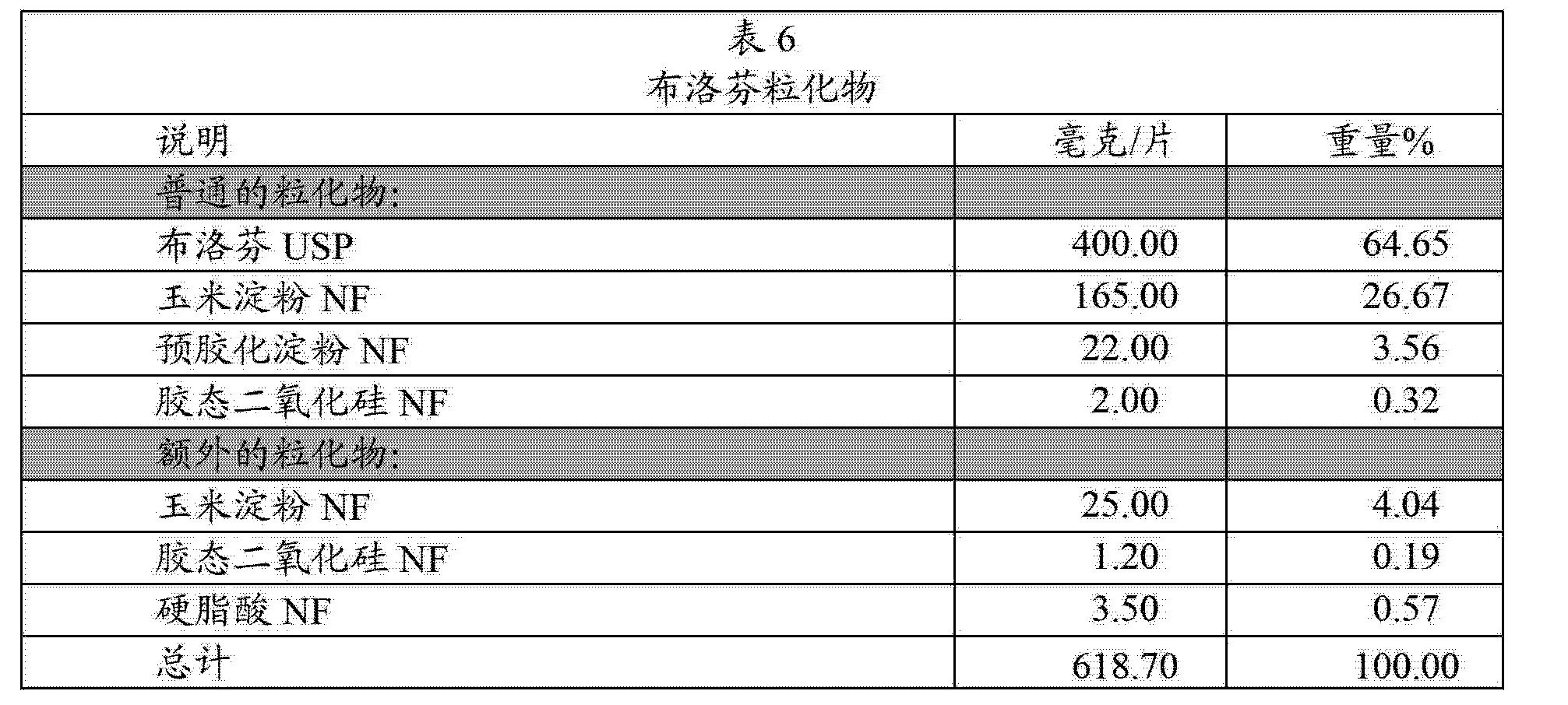 Figure CN102639122AD00161