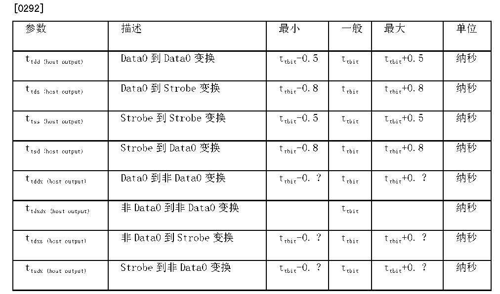 Figure CN101030952BD00351