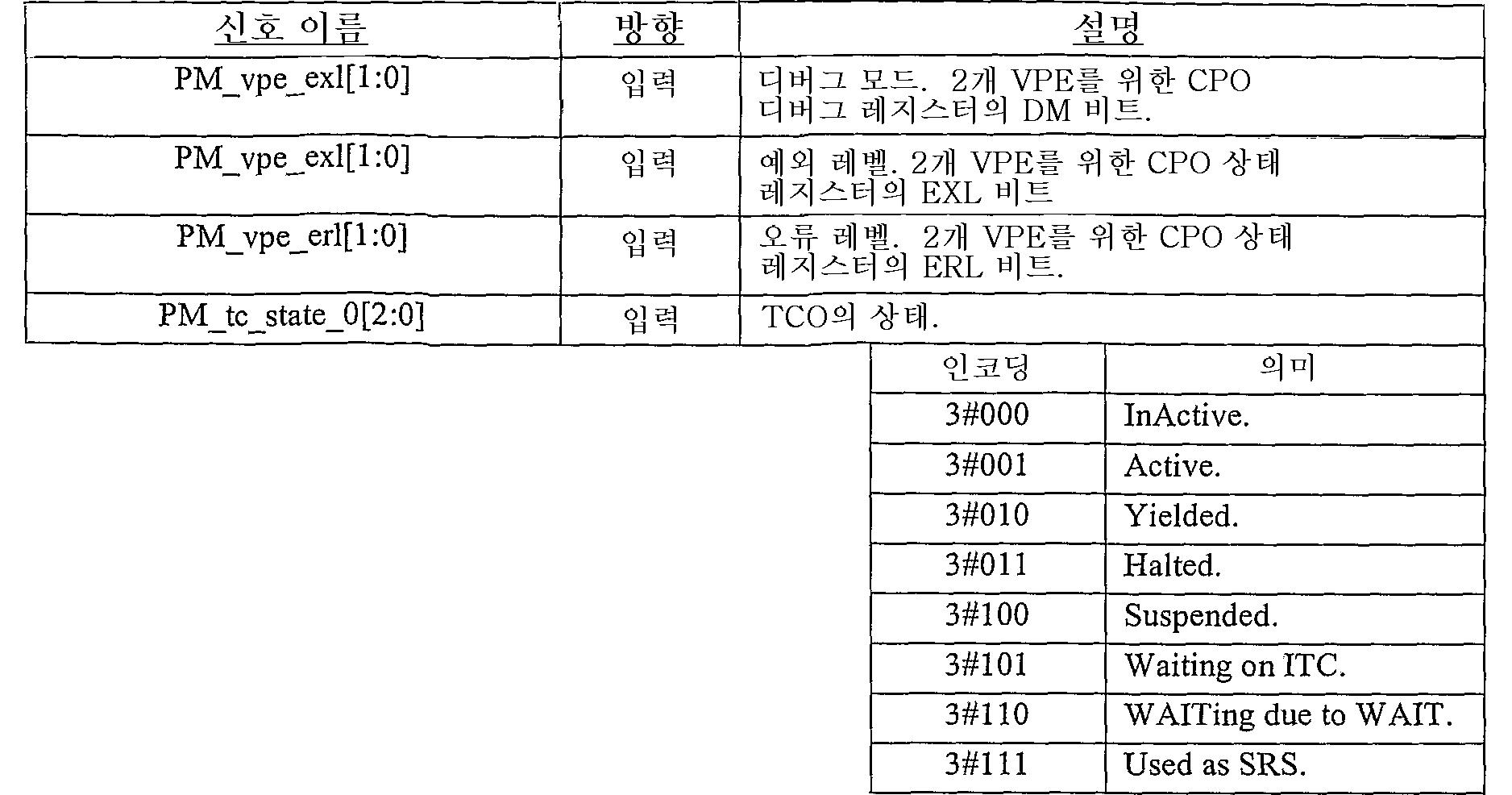 Figure 112007081402073-pct00002