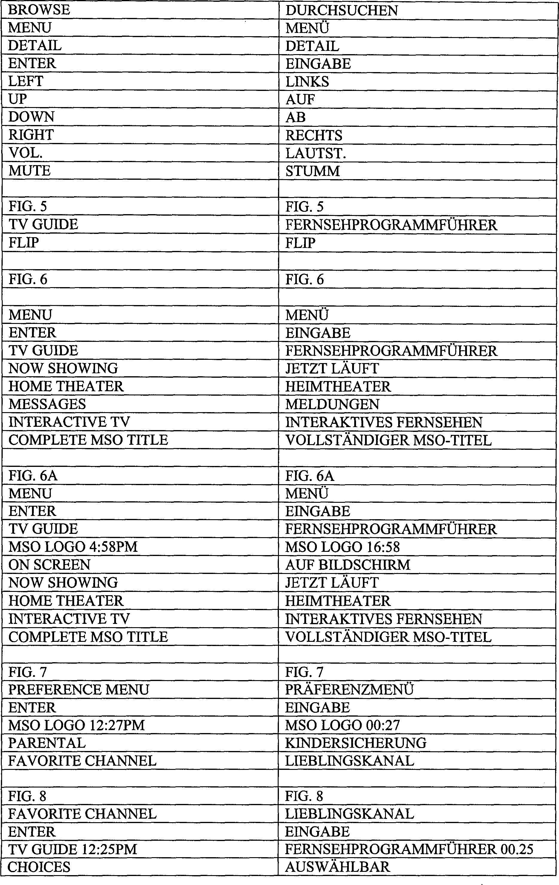 Fellatio sex history survey