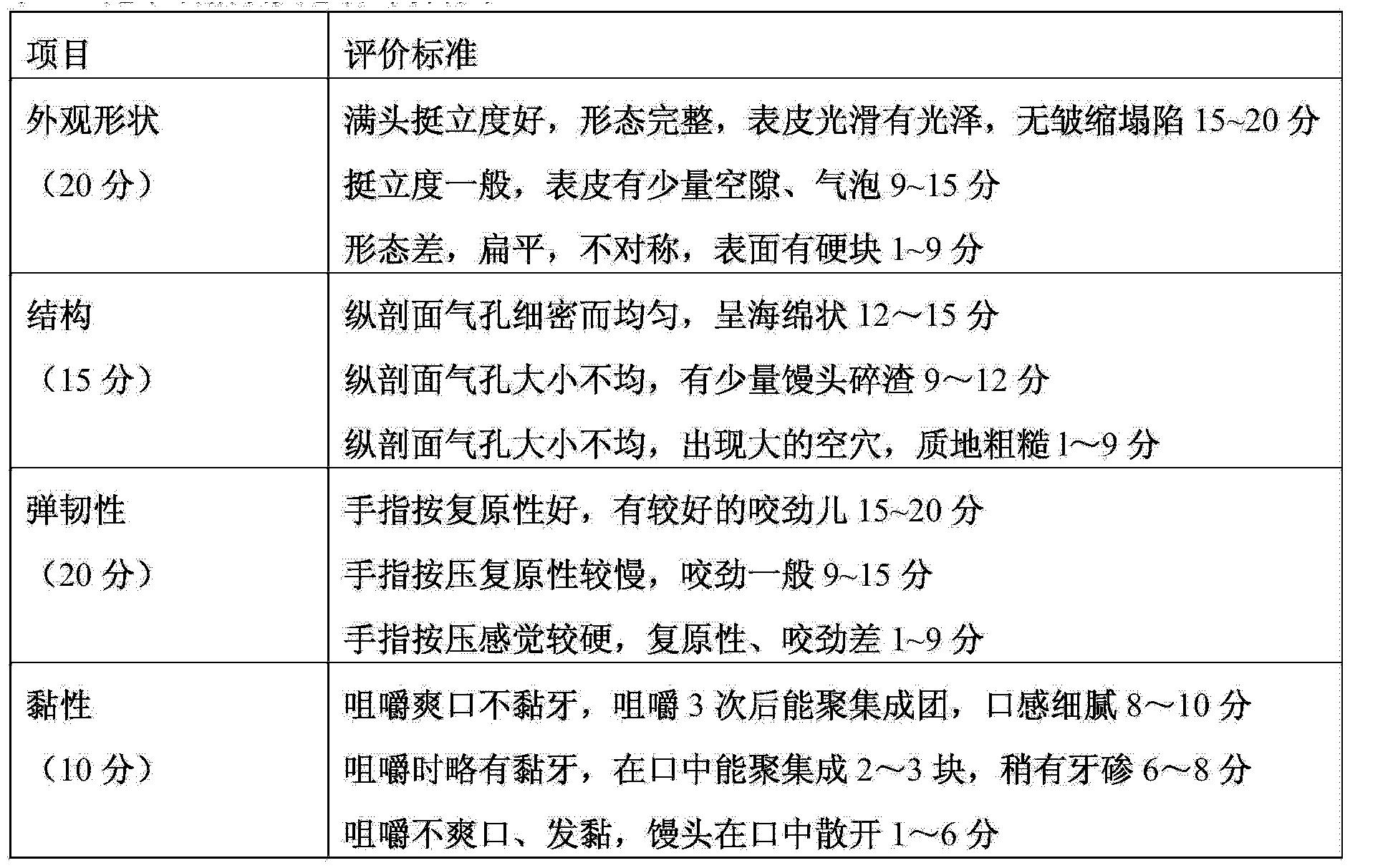 Figure CN104381847AD00091