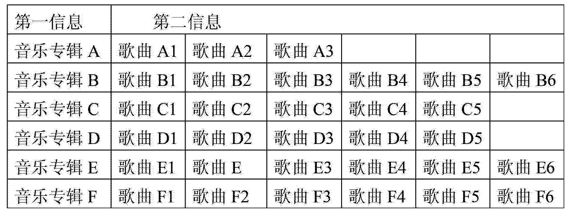 Figure CN103856825AD00101