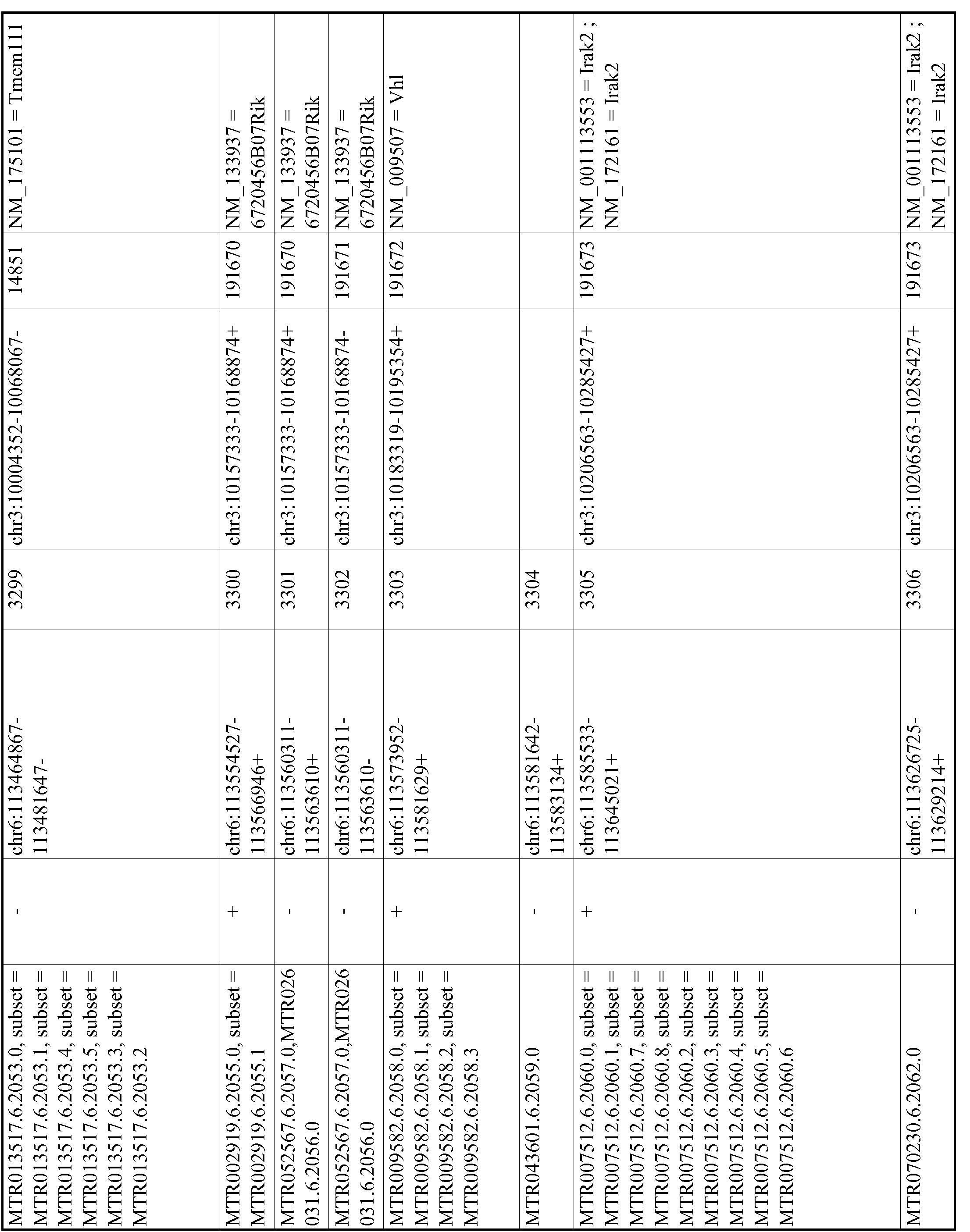 Figure imgf000653_0001