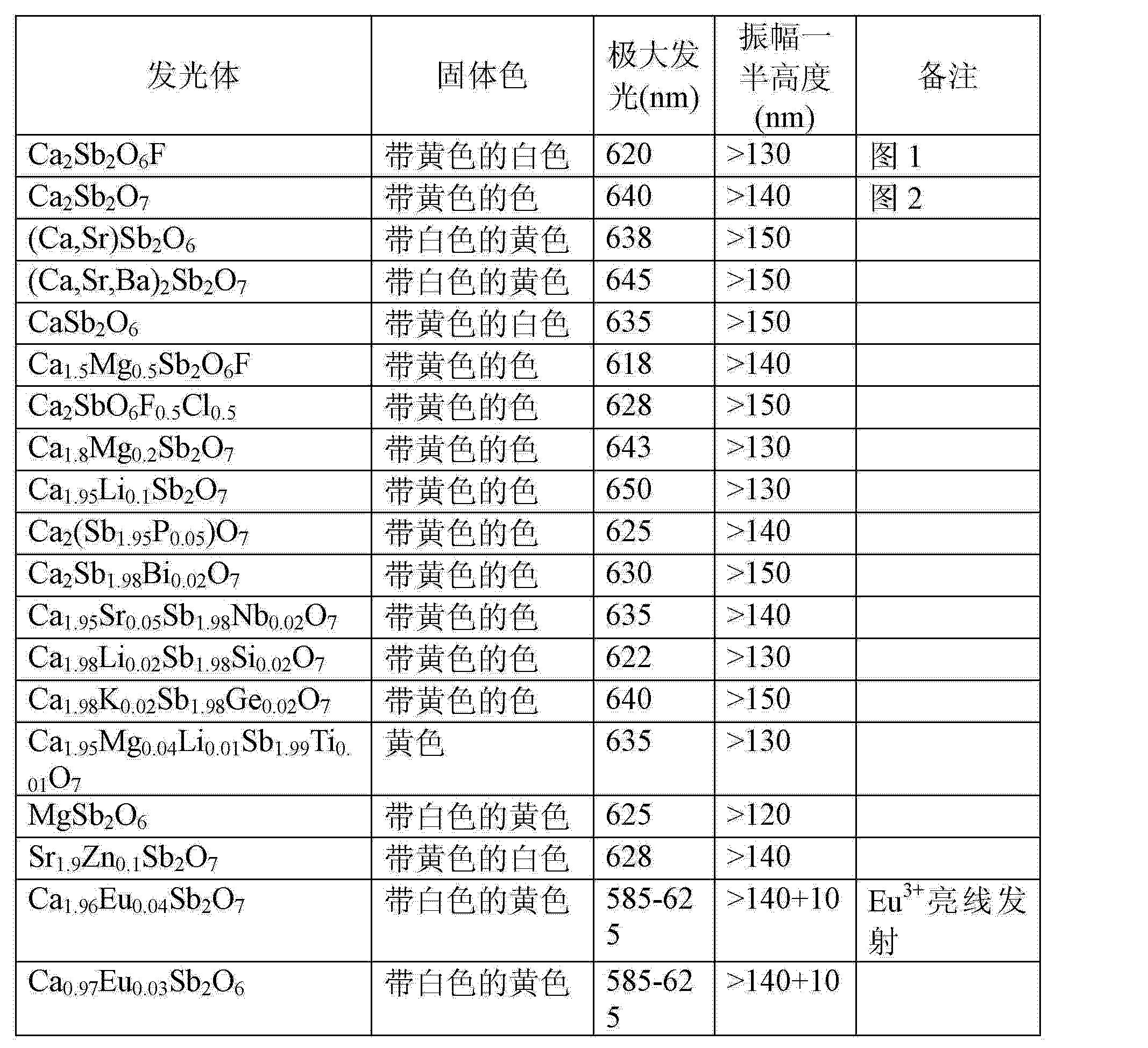 Figure CN1729267BD00111