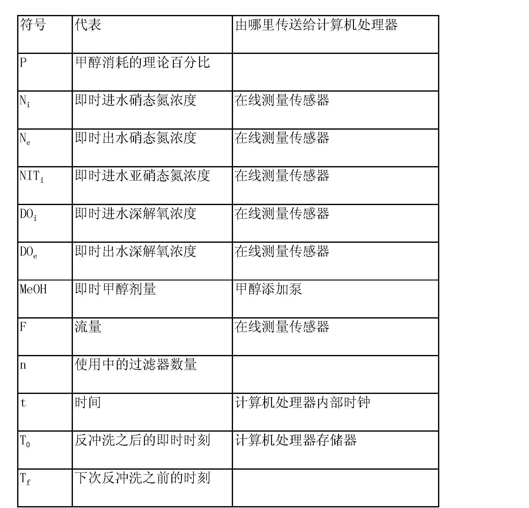 Figure CN103476711AD00131