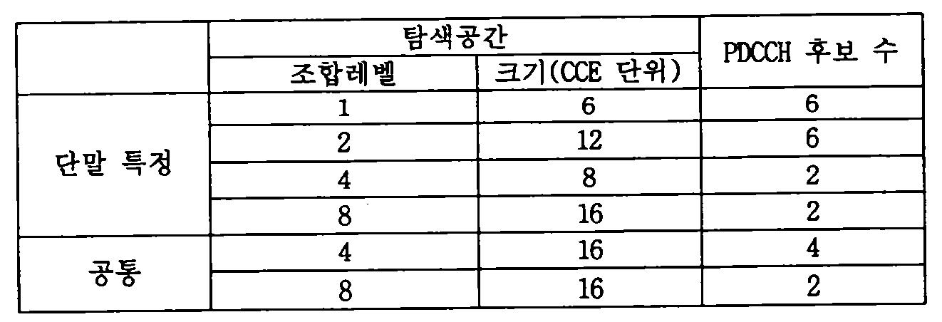 Figure 112014076174802-pct00002