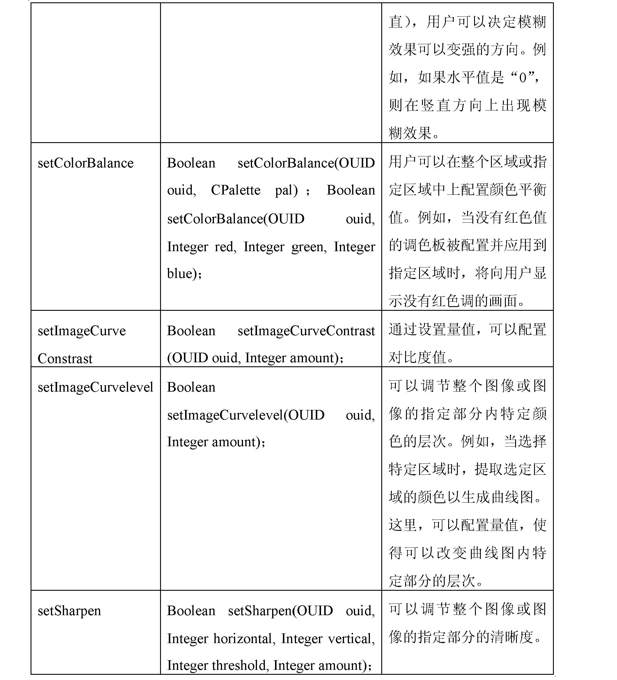 Figure CN102210158BD00261