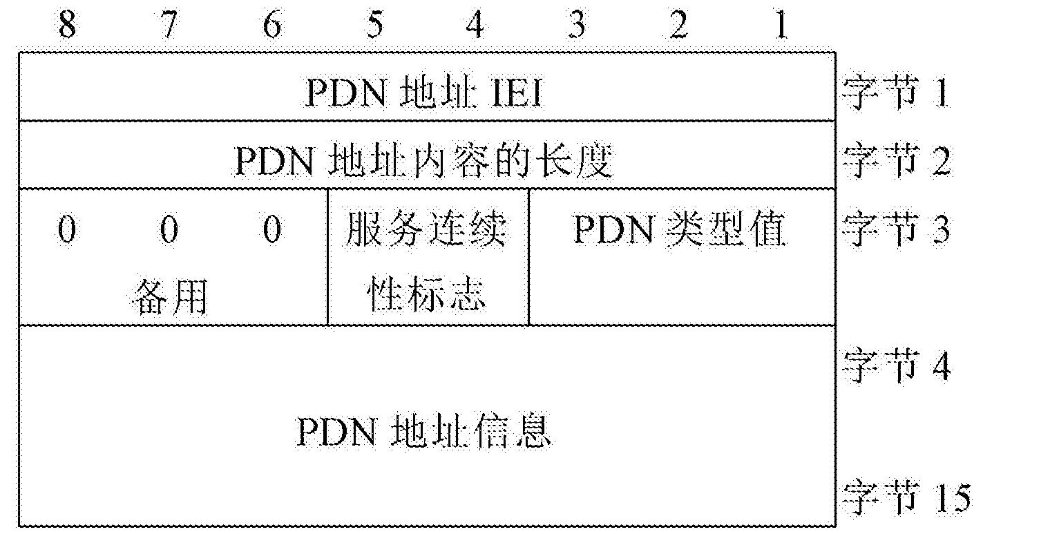 Figure CN103229546BD00361