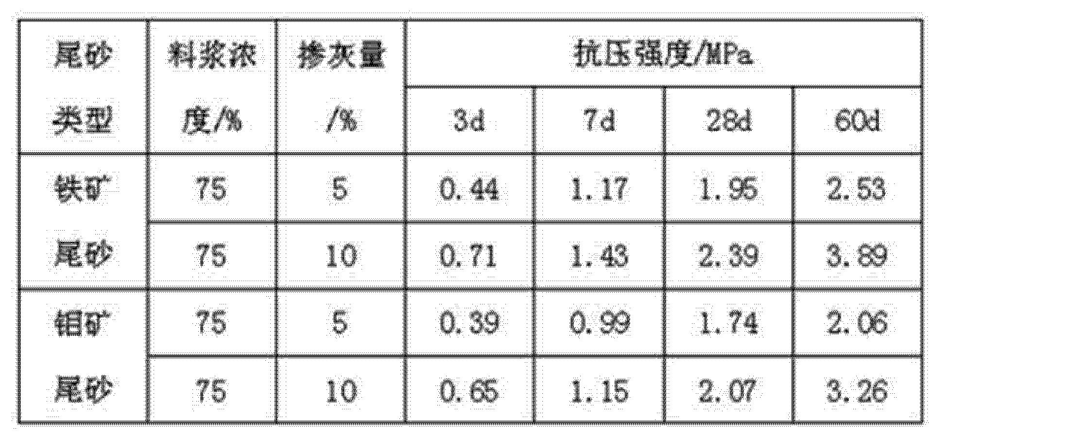 Figure CN103145354AD00061
