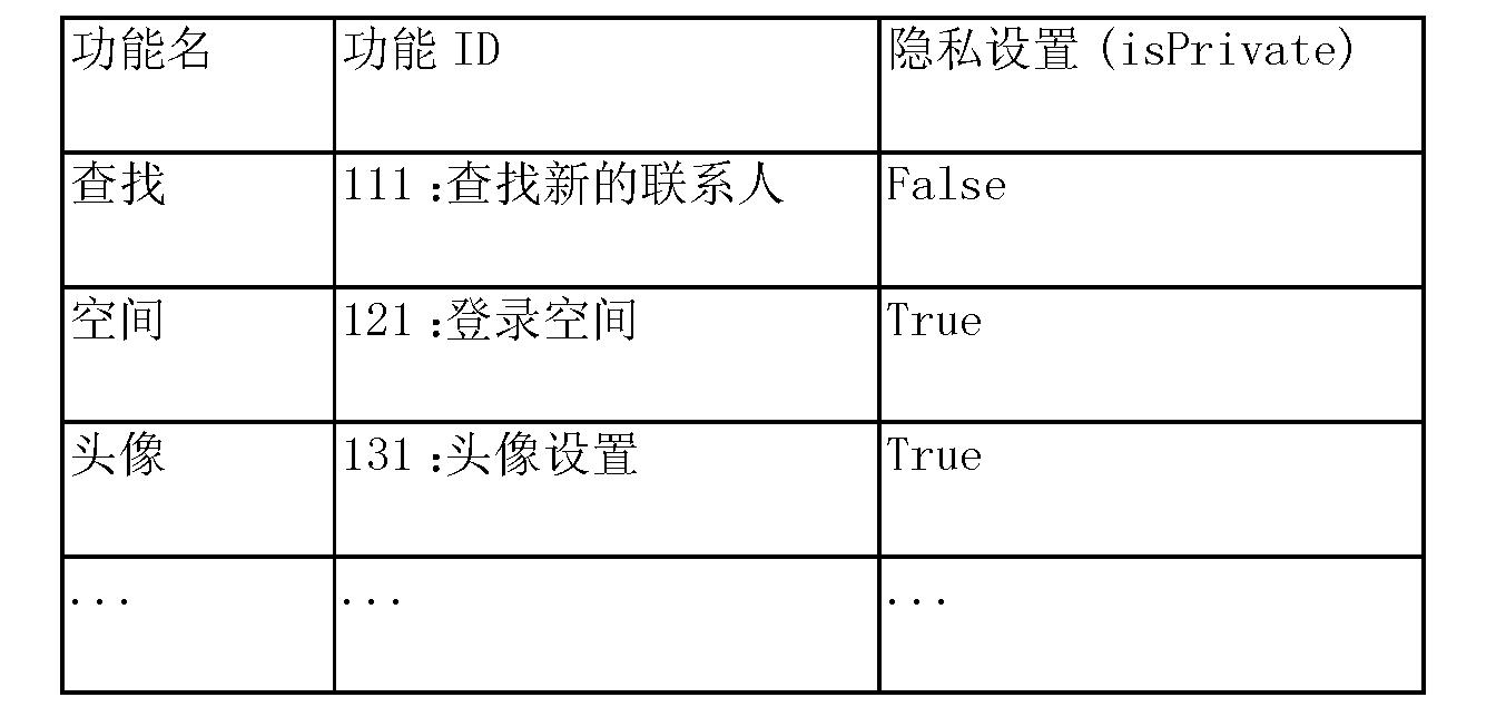 Figure CN103036768AD00081