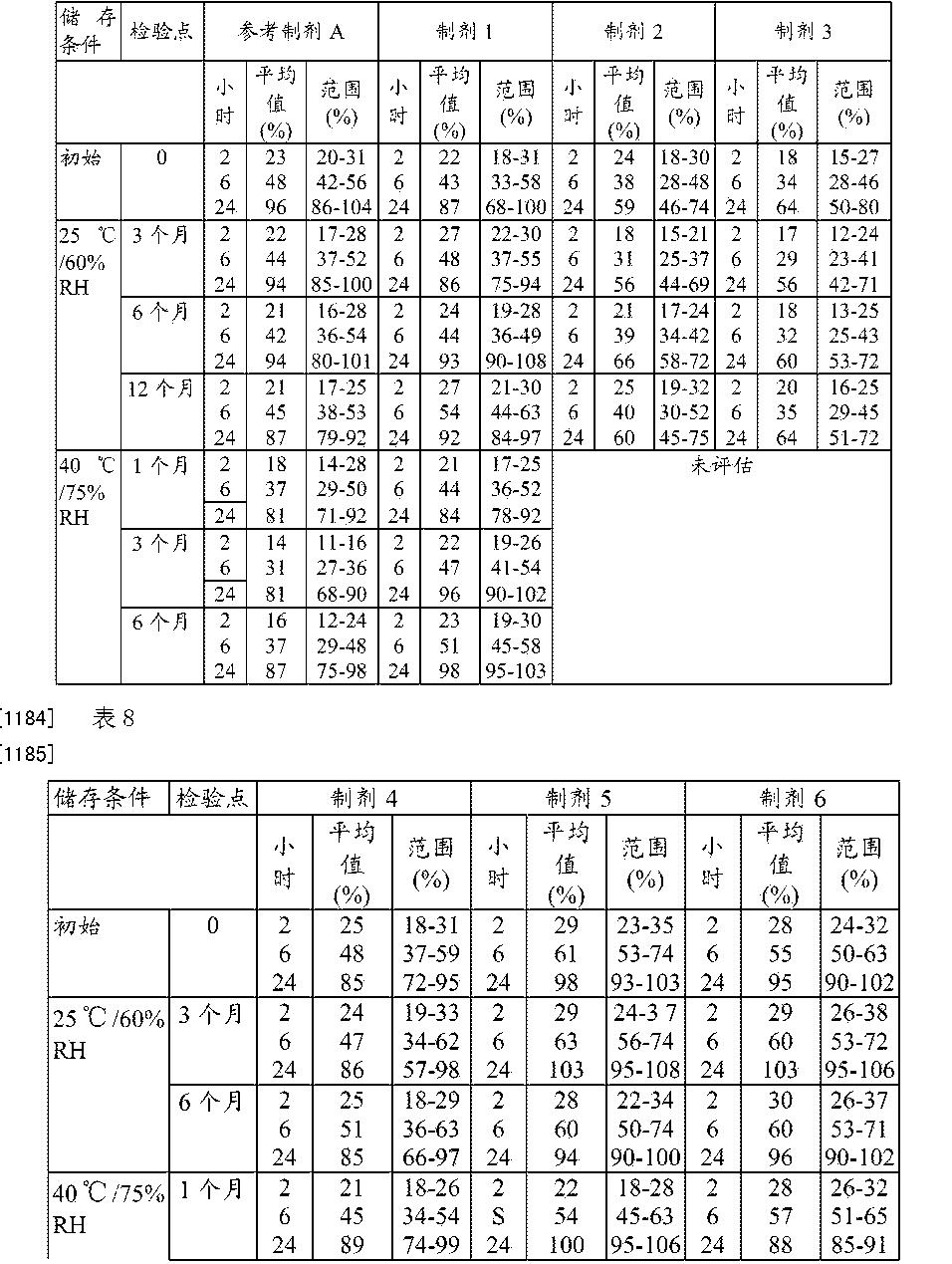 Figure CN105120659AD00791