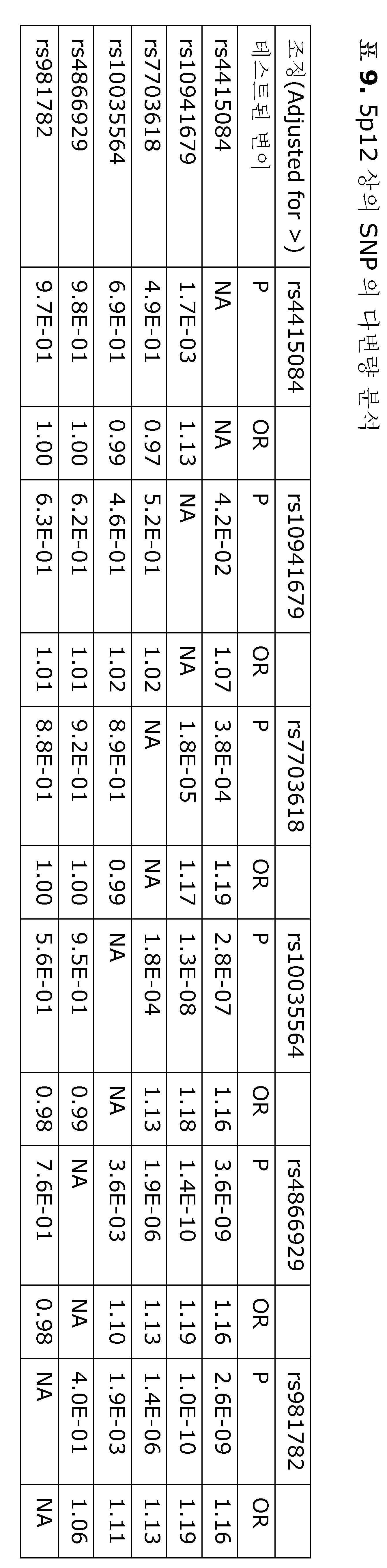 Figure 112009078431185-PCT00036
