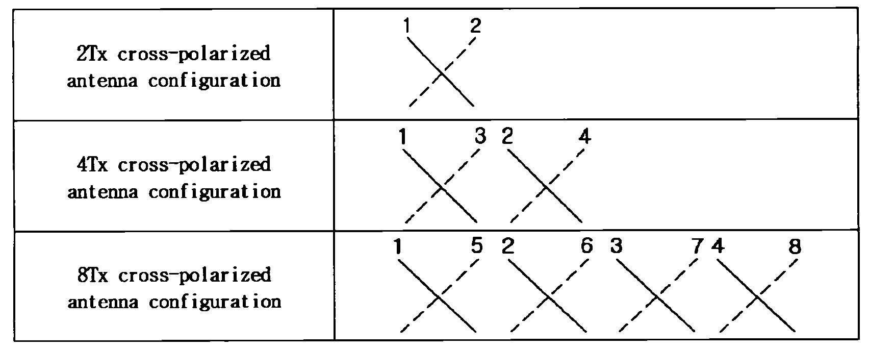 Figure 112013077203625-pct00041