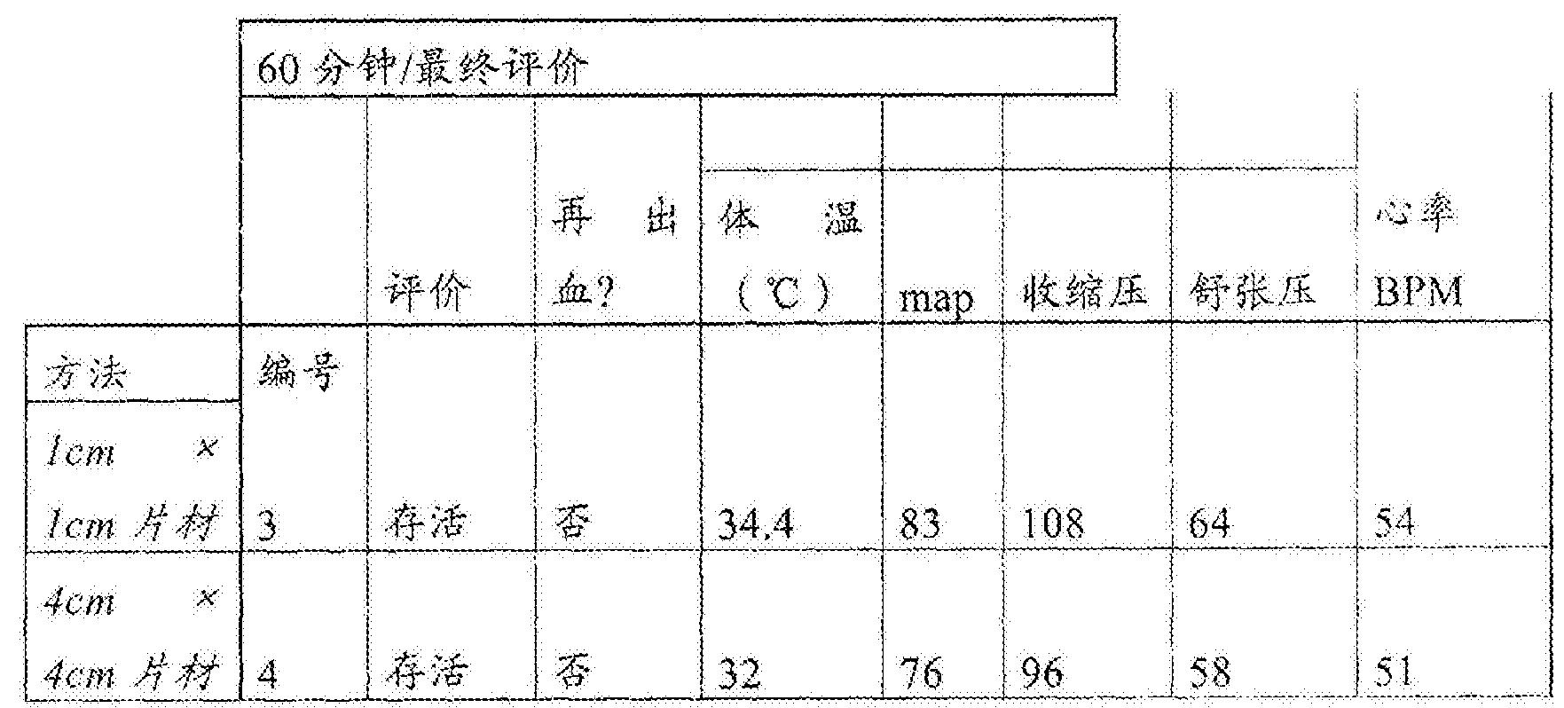 Figure CN107007867AD00161