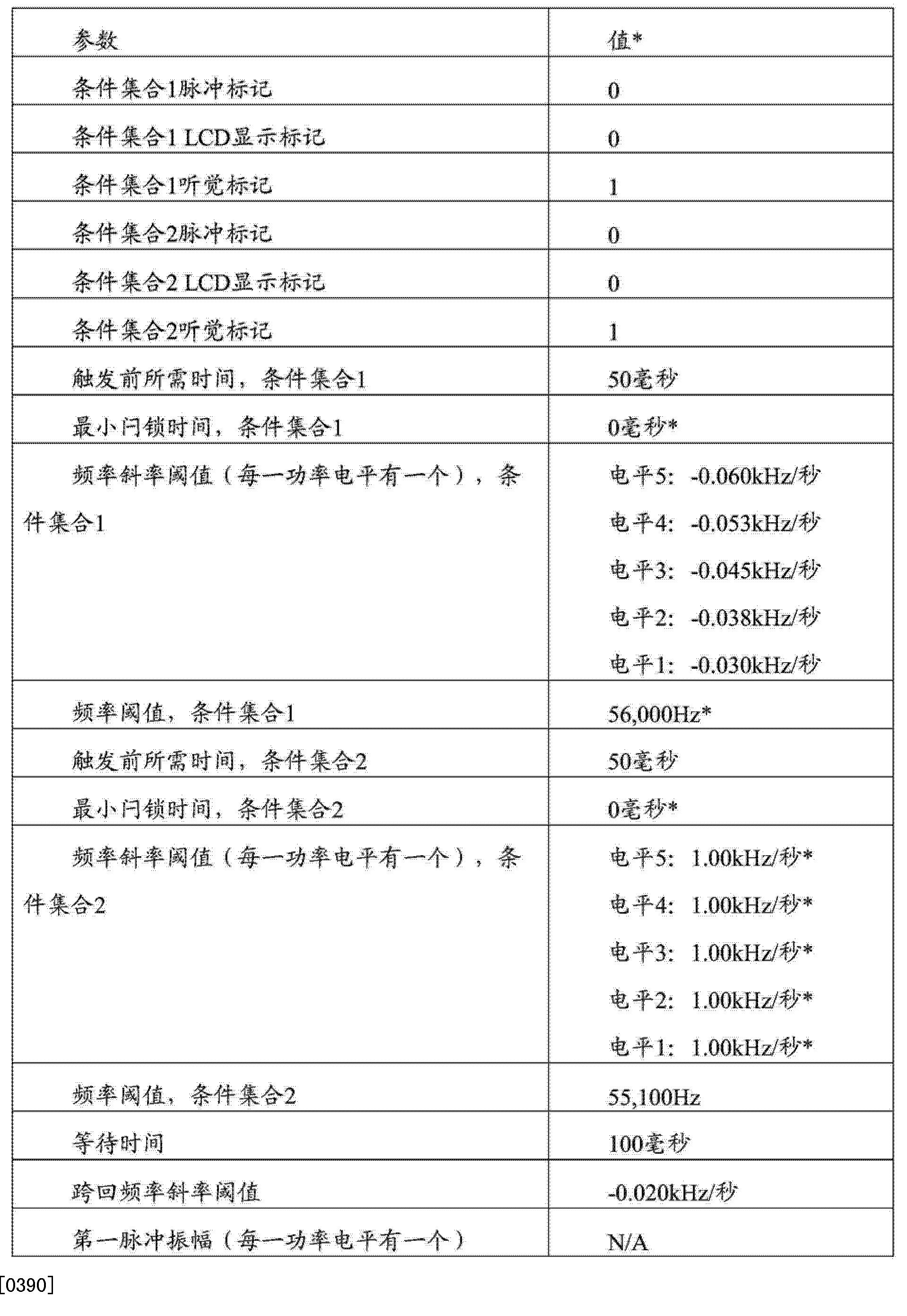 Figure CN104363844AD00531