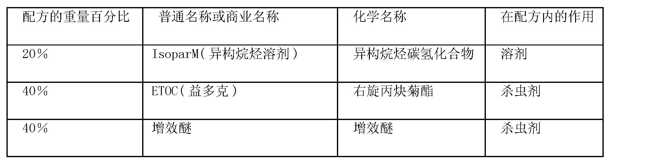 Figure CN101243788BD00172