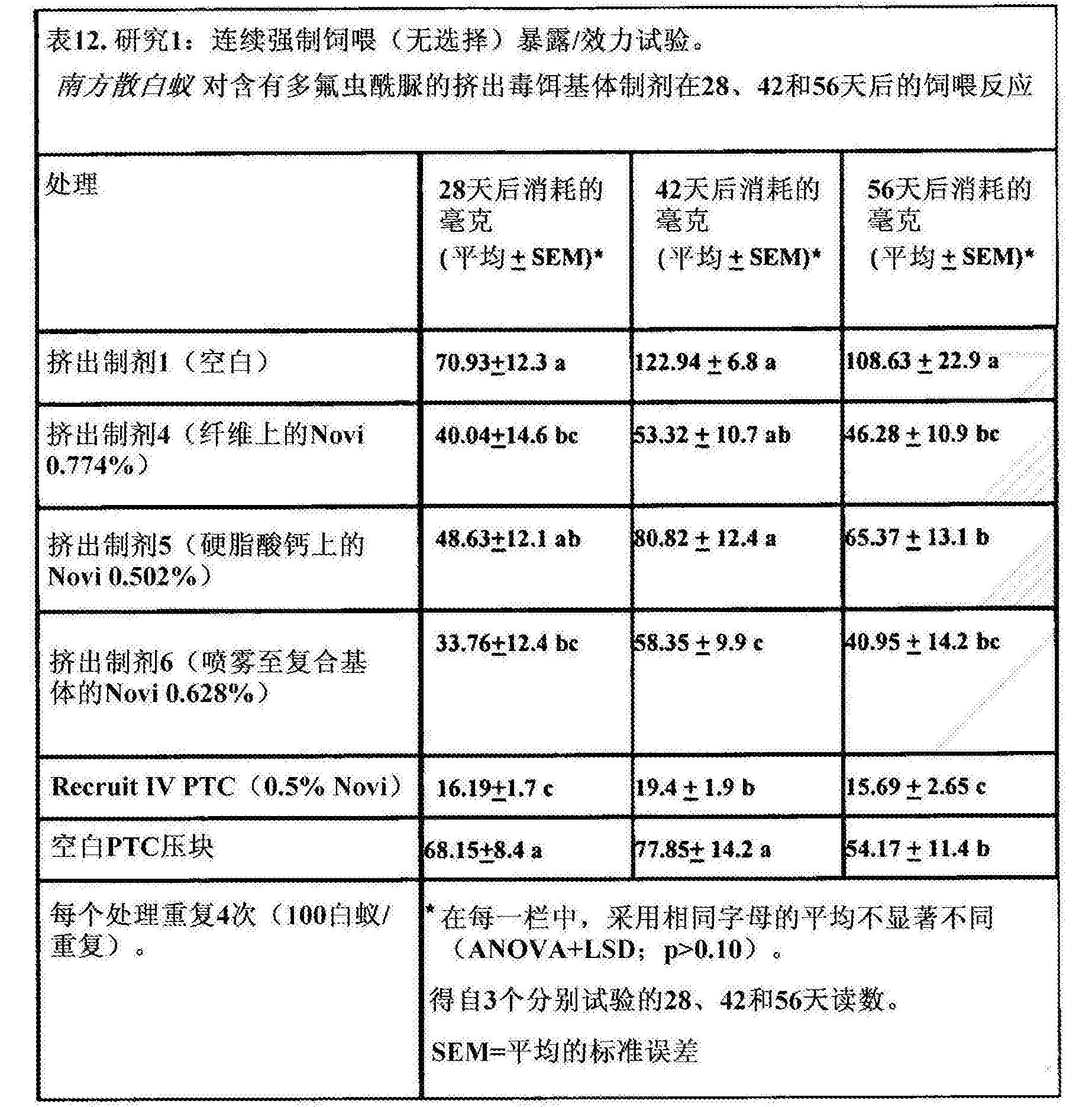 Figure CN103461303BD00341