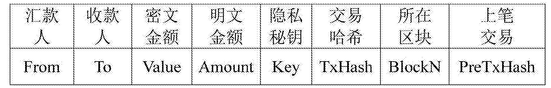 Figure CN106982205AD00091