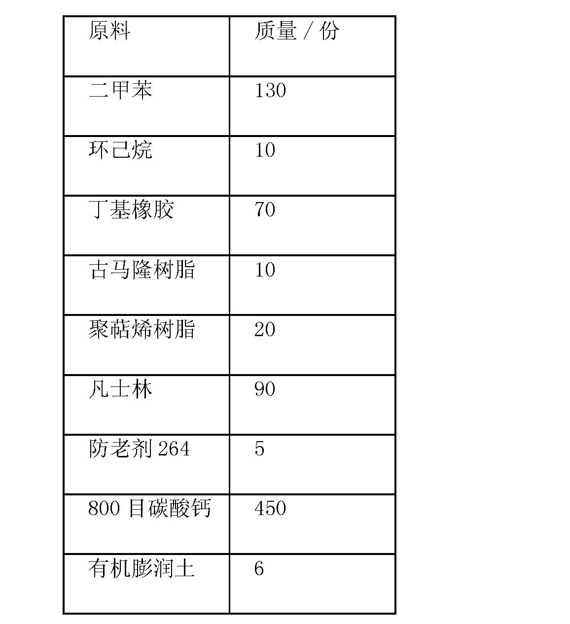 Figure CN101935505BD00062
