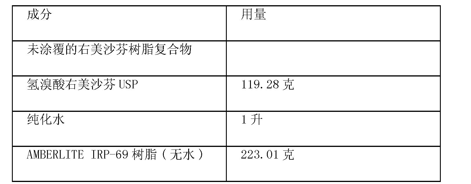 Figure CN102488652BD00362
