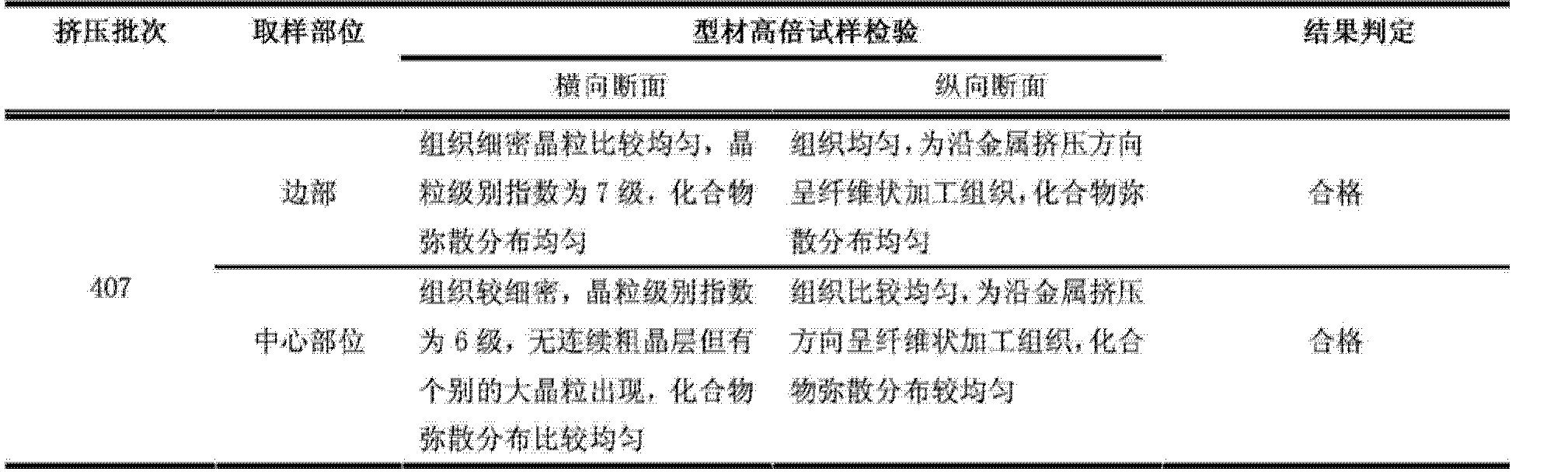 Figure CN102978488BD00093